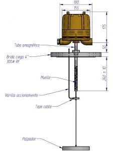 Nivotrol Tipo ADF-8XX | Nivotrol